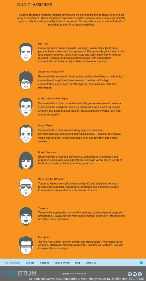faception-face-classifications_by-ikl959-com